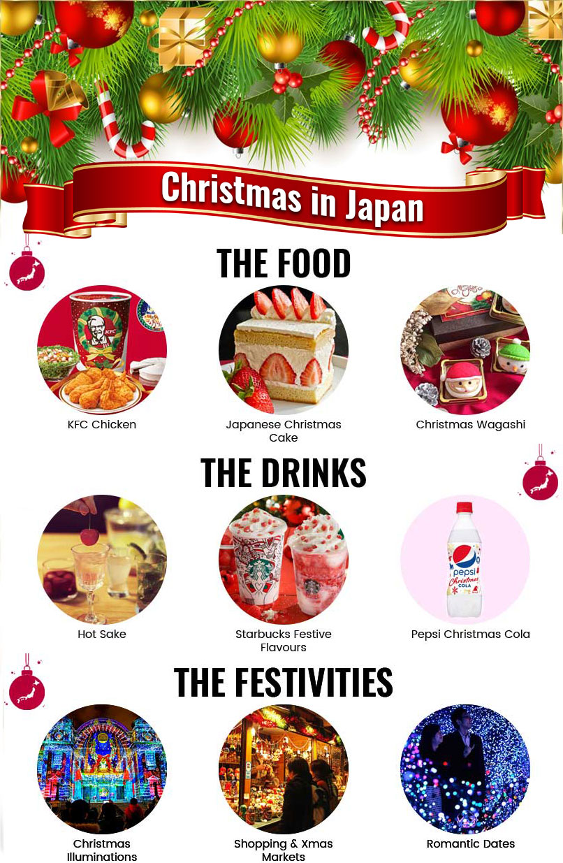 A Visual Guide to a (Somewhat) Different Christmas in Japan - The ...