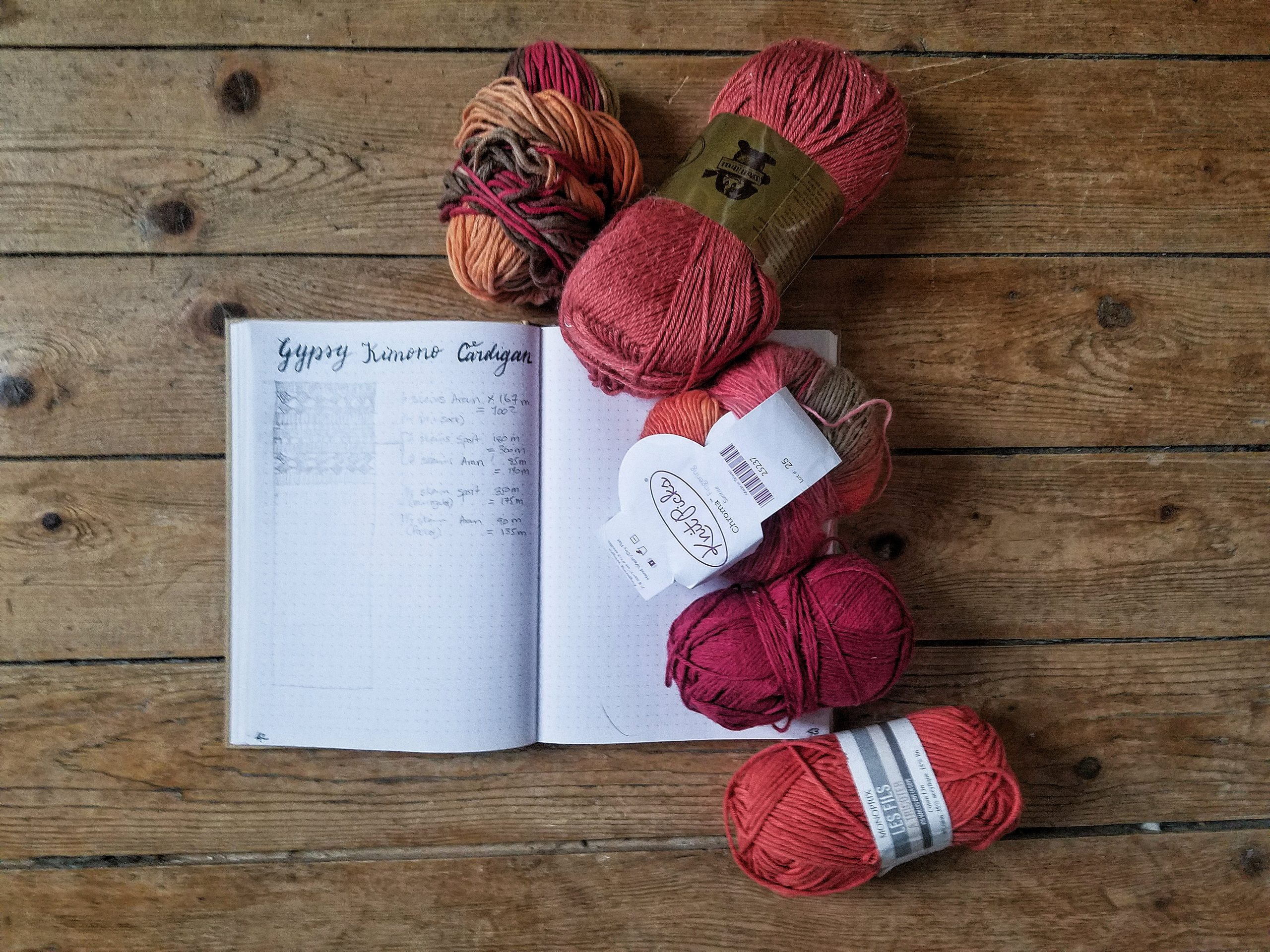 Planning Up a Crafting Storm