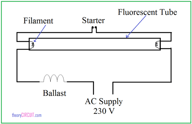 diagram diagram tube light circuit wiring diagram full