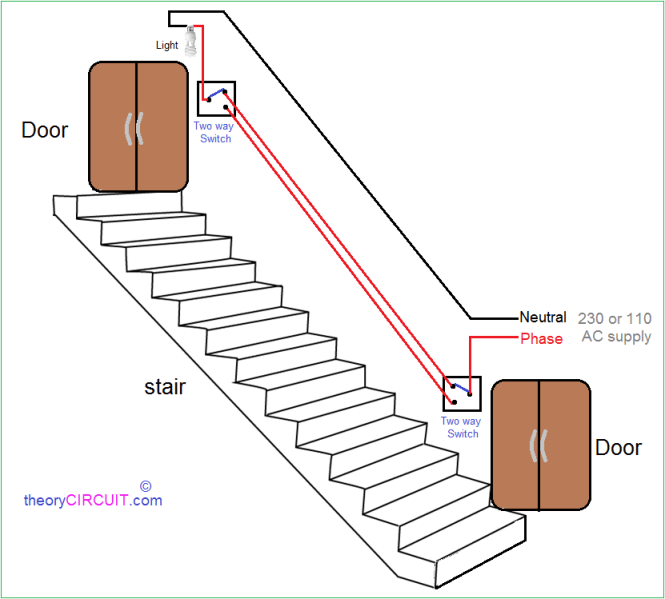 Staircase wiring using two lamps staircase gallery 2 way staircase switch truth table logic equation circuit greentooth Gallery