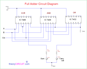 Full Adder Circuit Diagram