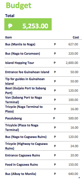 3-day caramoan itinerary and budget