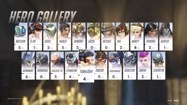 Just look at this cast. Different sizes, shapes, races, and even species. Overwatch runs the gambit in both design and diversity.