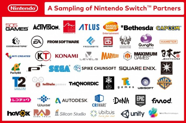 nintendoswitch_partners