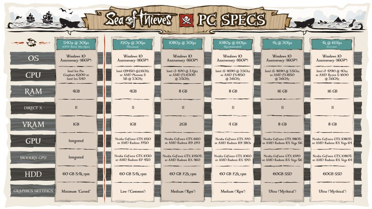 sea_of_thieves_pc_specs-info