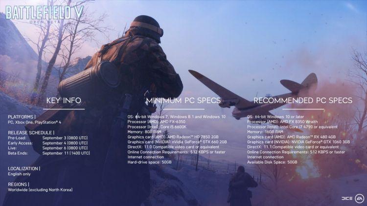 battlefield V open beta specs