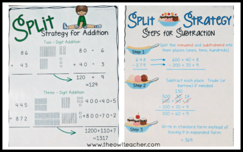 Understanding Addition Amp Subtraction Strategies