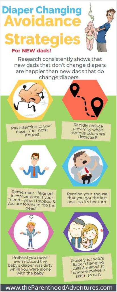 6 Key Strategies for New Dads to Avoid Dirty Diaper Changing!  Infographic & Pinterest Pin
