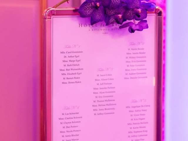 Hotel Crillon Paris wedding -34