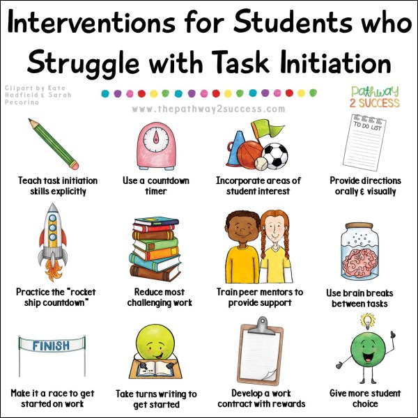 Executive functioning supports and interventions for kids and young adults who struggle with task initiation. These kids and teens might struggle to get started and appear as avoiding work when they actually lack the skills to get themselves going! Supports, interventions, and strategies for educators in the classroom and parents at home to help elementary, middle, and high school students find success. #executivefunctioning #adhd #pathway2success