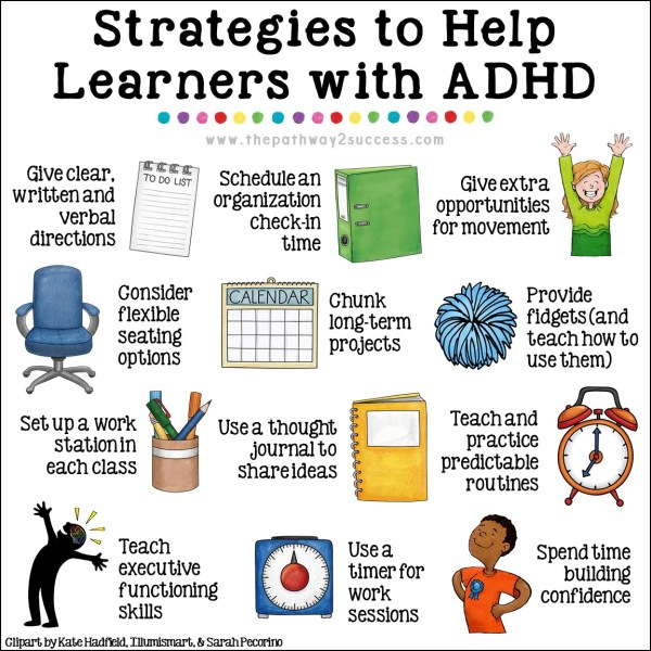 25+ strategies for kids and teens with ADHD! Help students find success in the classroom with organization, study strategies, extra movement, building confidence, strategies for attention, setting up a work station, and more. Activities and materials to use to help children and young adults be more independent. #adhd #pathway2success