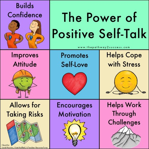 Positive Self-Talk - The Pathway 2 Success