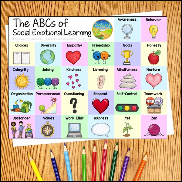 ABCs of SEL Free Poster