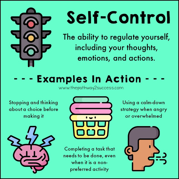 Self-control is regulating our thoughts, emotions, and actions. Quite often, this involves stopping and thinking about choices before making them. With strong self-control skills, we can make better choices for now and in the future.