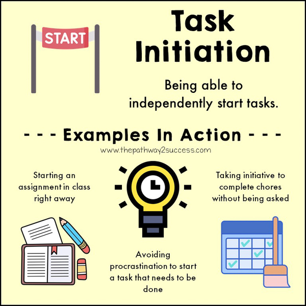 Task initiation is being able to independently start tasks. This is the skill that helps us get up and going, even at times when we might not want to. It's a critical skill that involves self-regulation.