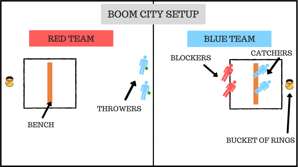 Pe games boom city a super fun throwing activity for physical 3 jobs in the game ccuart Images