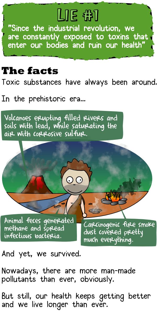 Toxins and pollutants exist since the industrial revolution