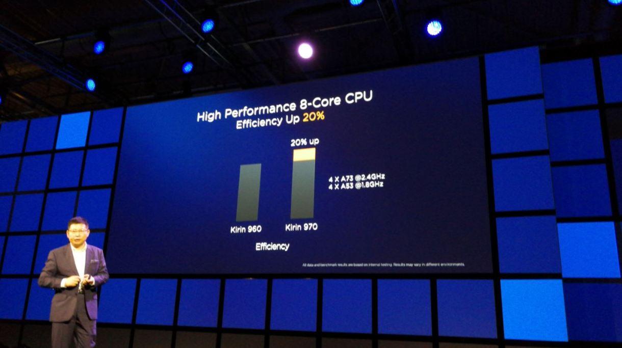 Kirin 970 GPU