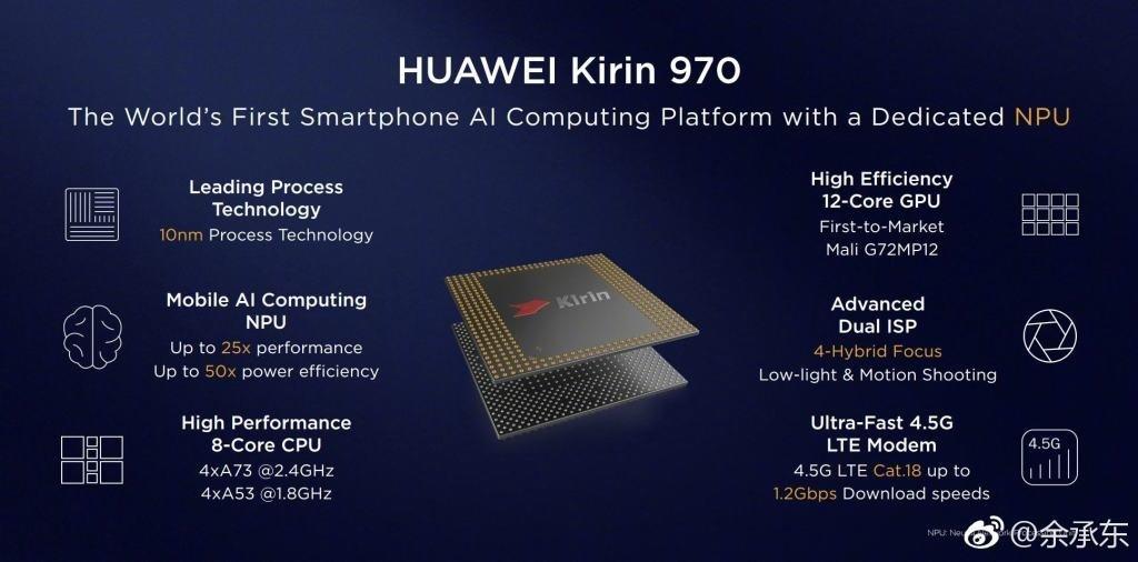 Kirin 970 specs