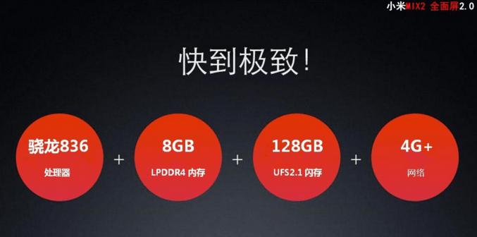 Xiaomi Mi MIX 2 conference slides - 2