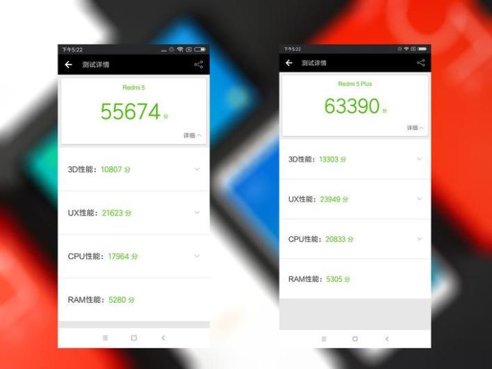 Xiaomi Redmi 5 vs Xiaomi Redmi 5 Plus Comparison Review - 3