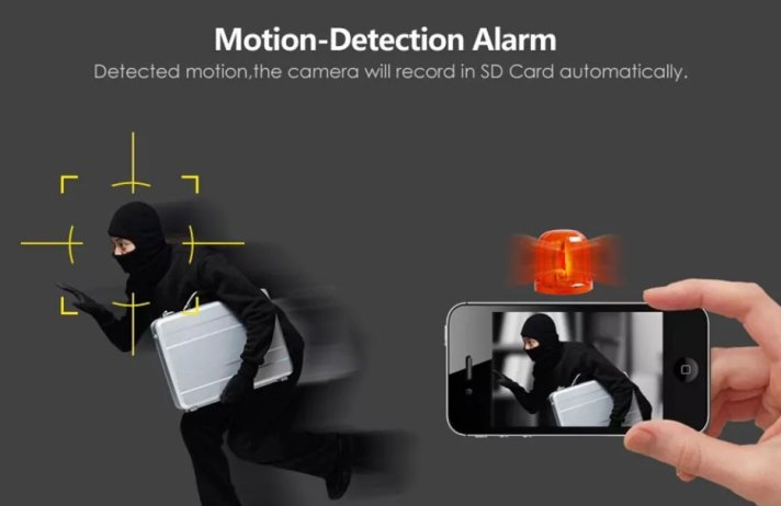 Panda Wireless HD 720P WiFi IP Camera Motion detection