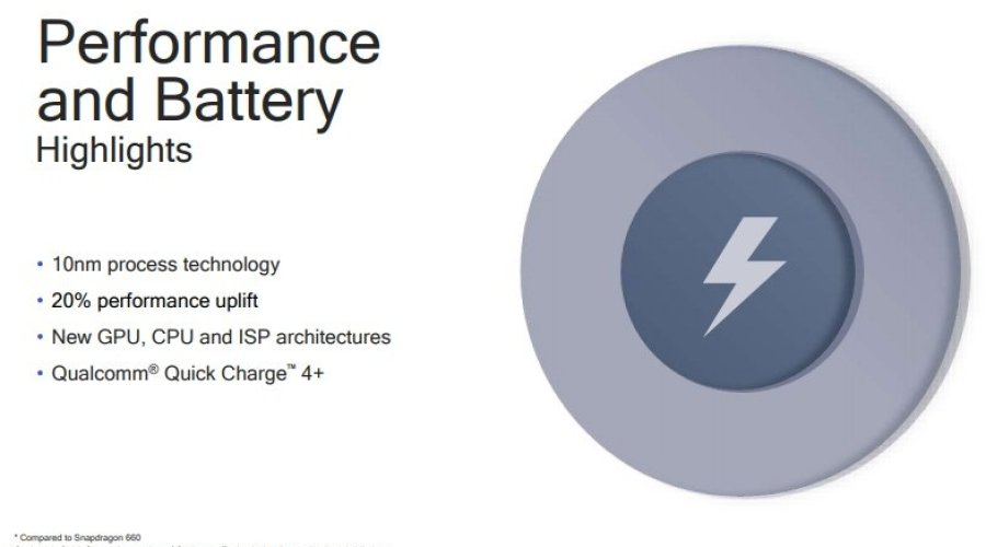 Qualcomm Snapdragon 710 Highlights Power Battery