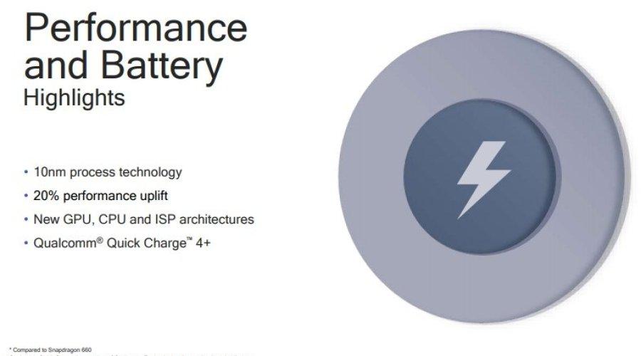 Qualcomm Snapdragon 710 Highlights Power Battery