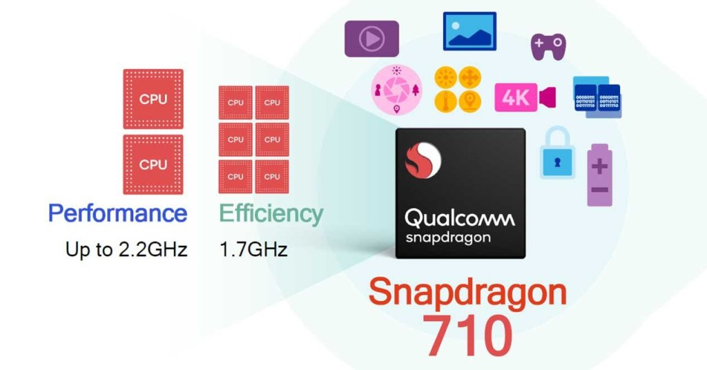 Qualcomm Snapdragon 710 Features