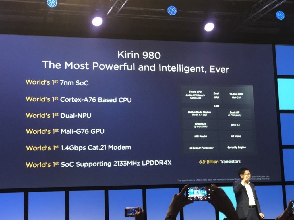 Exynos 9820 Vs Kirin 980 - Kirin 980 Features