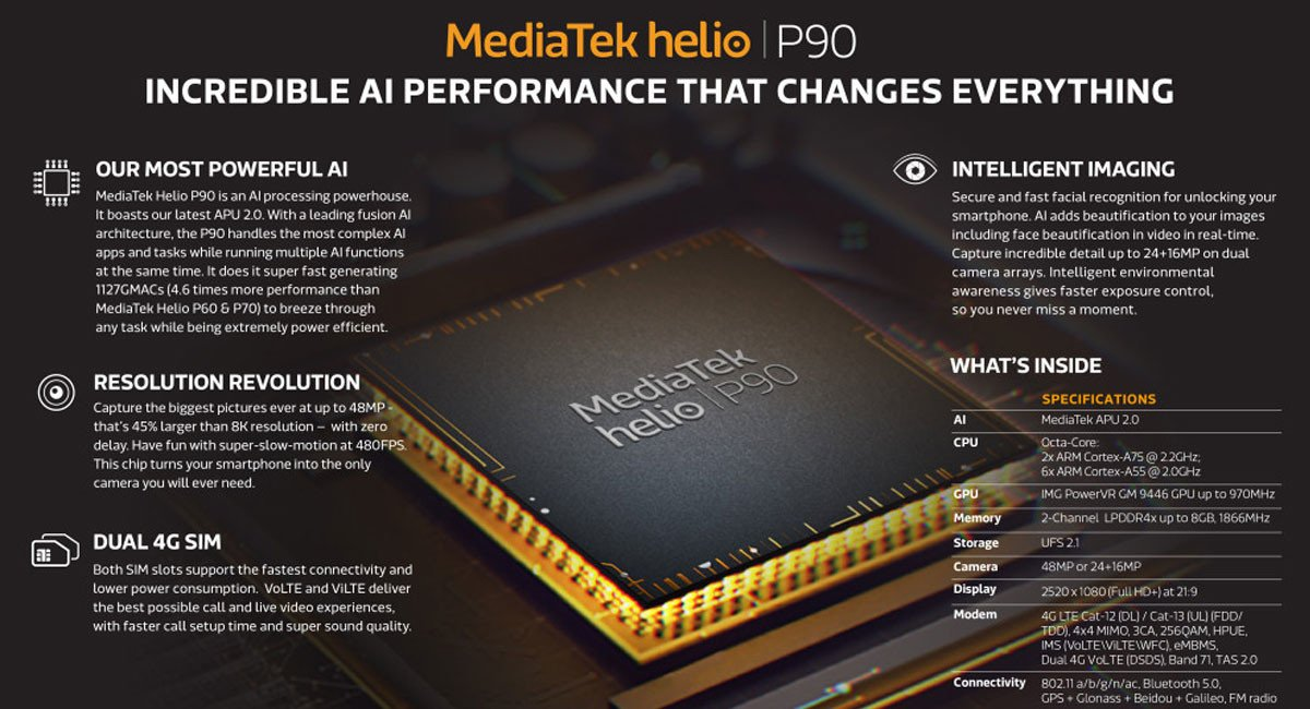 MediaTek Helio P90 Vs Snapdragon 845