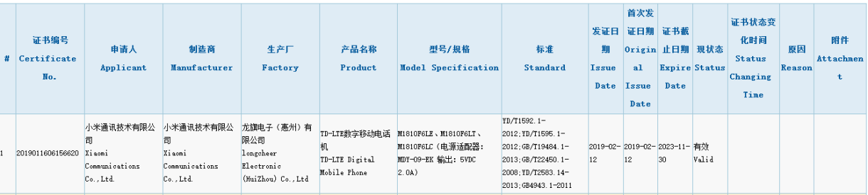 Redmi 7 3C Certification