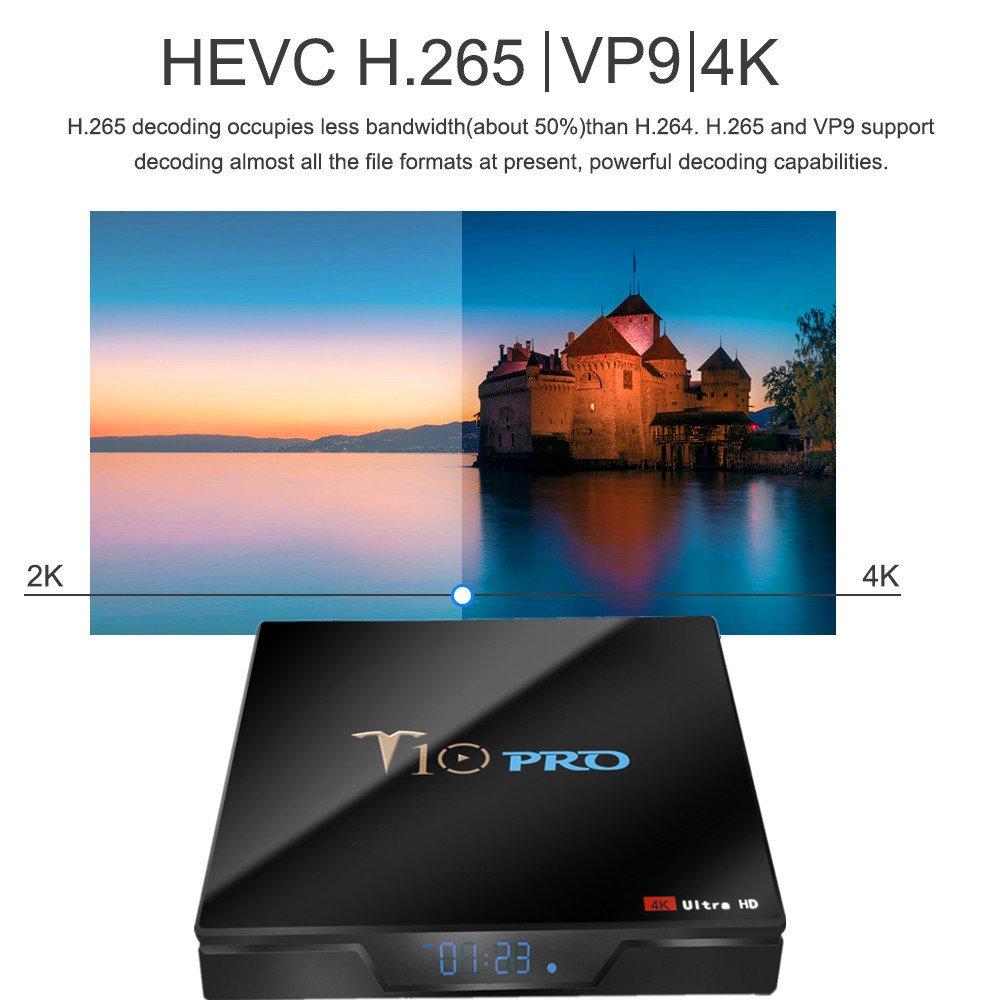 T10 PRO TV Box