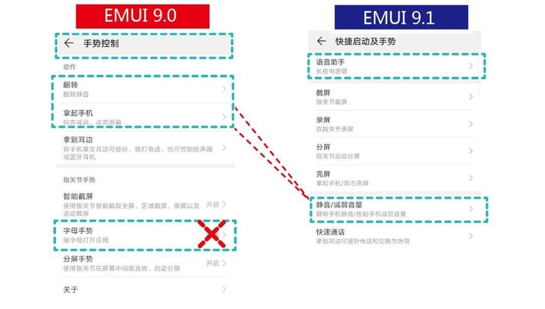 Huawei EMUI 9.1 Vs EMUI 9.0 Setting merge