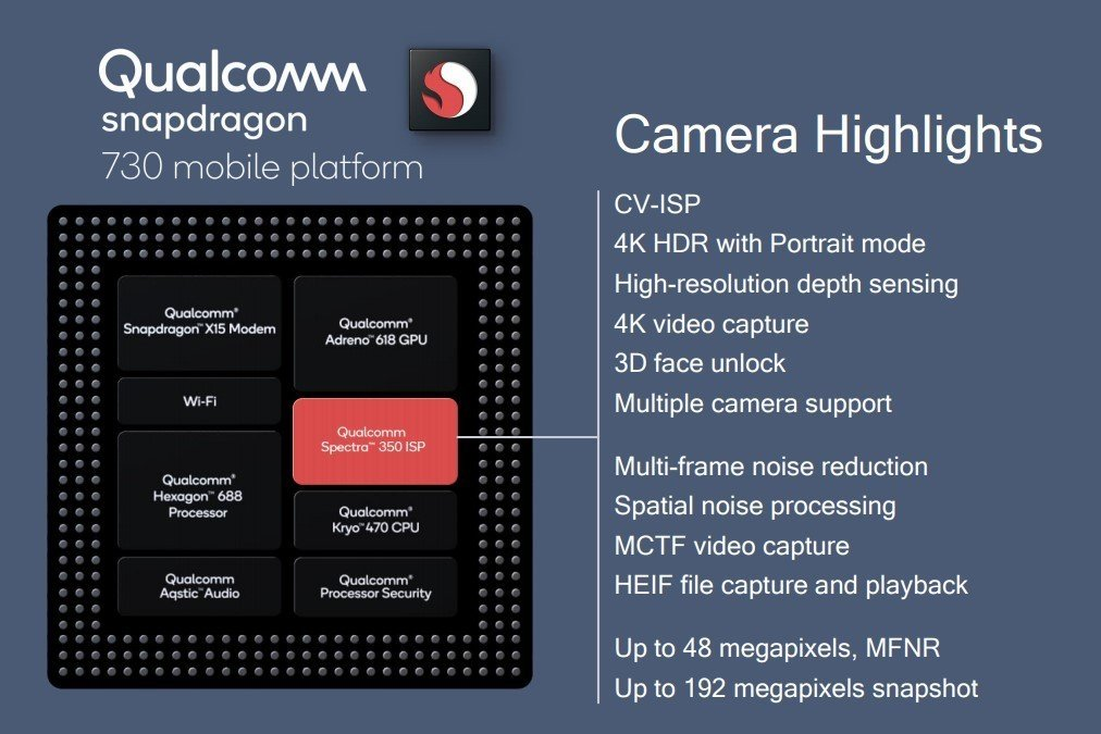 Snapdragon 665 vs Snapdragon 675 vs Snapdragon 730 - SND 730 Camera Features