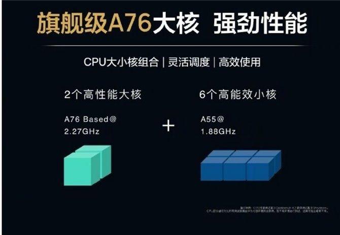 Kirin 810 vs Kirin 710 vs Kirin 980 Comparison - Kirin 810 CPU