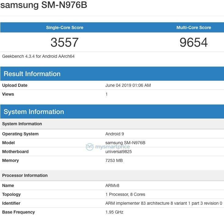 Samsung Galaxy Note 10 GeekBench Score Leaked Exynos 9825 8GB RAM