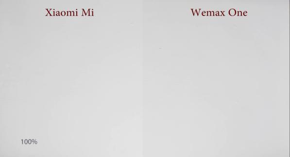 White color differnece, gamma correction