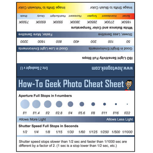 Image Result For Photography Cheat Sheet Pocket Card Pdf