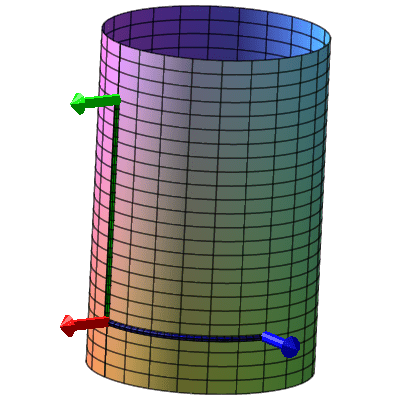 We consider the cylinder flat!