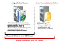 Windows Small Business Server 2008,Small Business Server,Small Business Server 2008,Microsoft Server