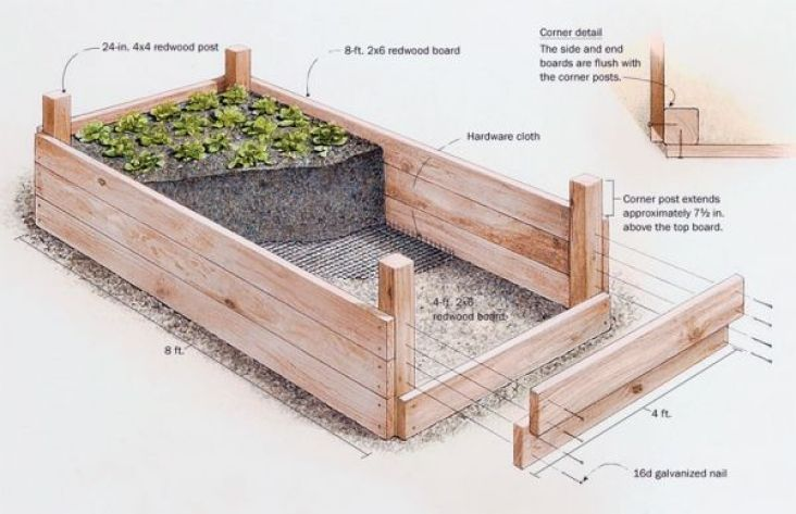 How to build a raised garden bed.