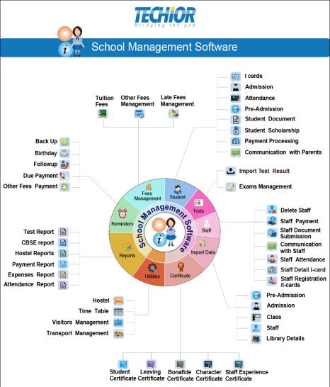 Techior School Management crack