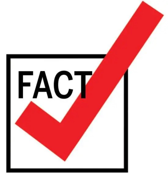 Fact Check: Extraordinary Claims Require Extraordinary Evidence