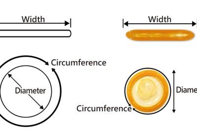 Dimensiuni de prezervative: descoperă ce mărimi au prezervativele