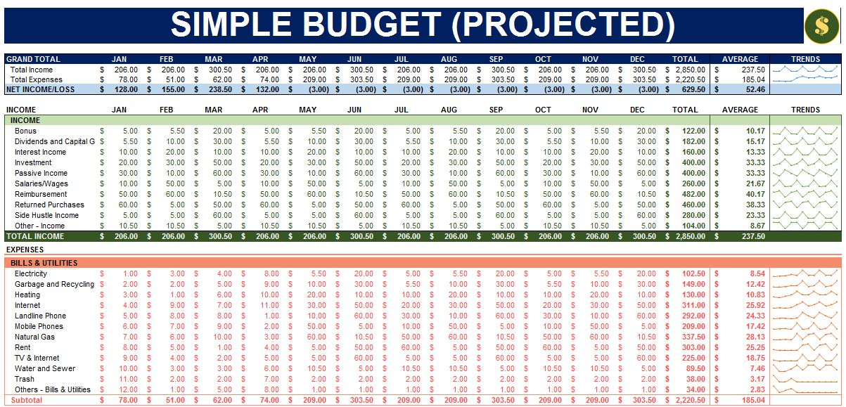 the most simple and user friendly best budget spreadsheet the