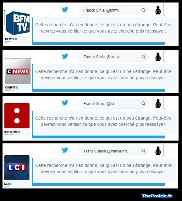 Franck Sinisi et dents en or sur twitter - ThePrairie.fr !