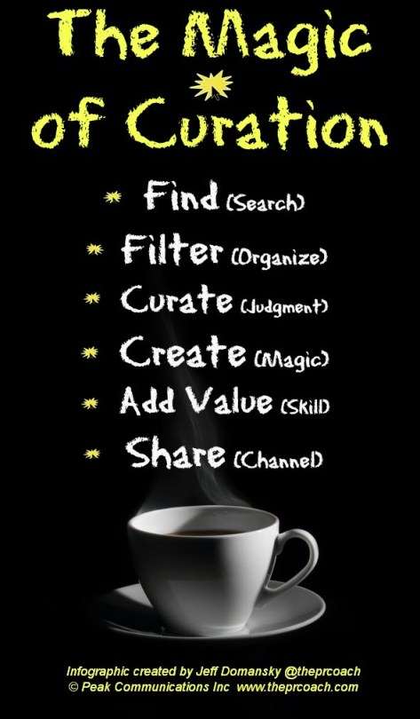 Six easy steps to curation success