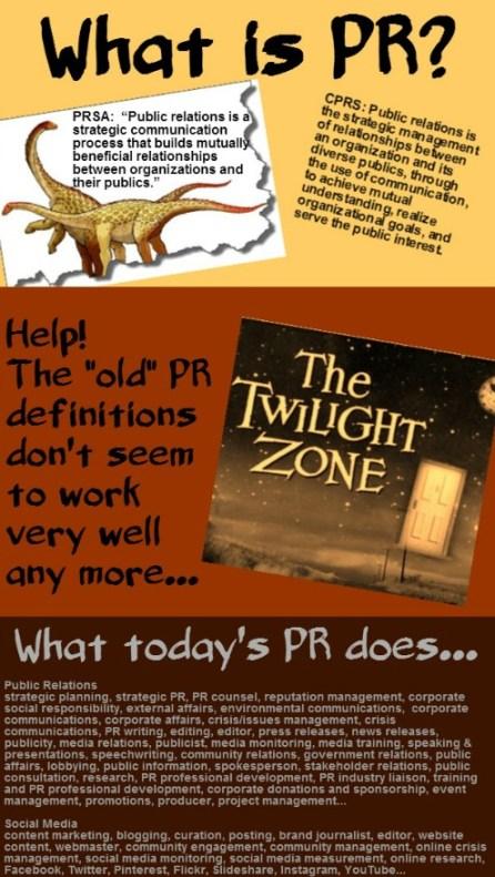 New definition of PR