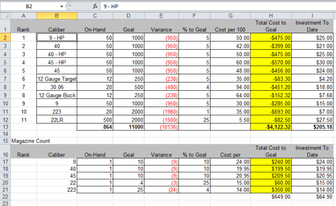 Excel is a great tool for keeping track of inventory.